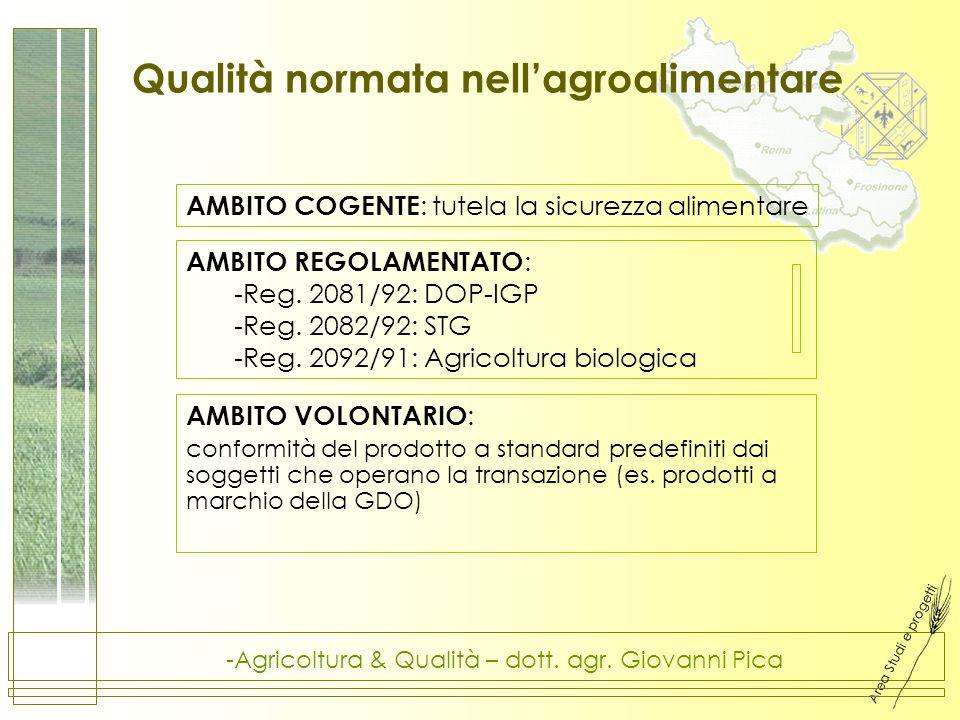 Area Studi e progetti -Agricoltura & Qualità – dott. agr. Giovanni Pica Qualità normata nellagroalimentare AMBITO COGENTE : tutela la sicurezza alimen