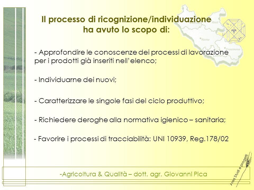 Area Studi e progetti -Agricoltura & Qualità – dott. agr. Giovanni Pica Il processo di ricognizione/individuazione ha avuto lo scopo di: - Approfondir