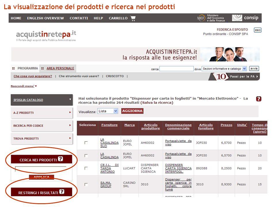 La visualizzazione dei prodotti e ricerca nei prodotti