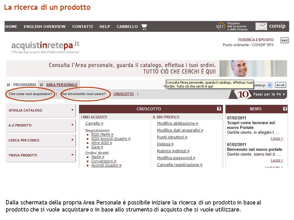 A-Z prodotti 1/ LA-Z prodotti è un sistema di ricerca per singolo prodotto secondo il criterio alfabetico
