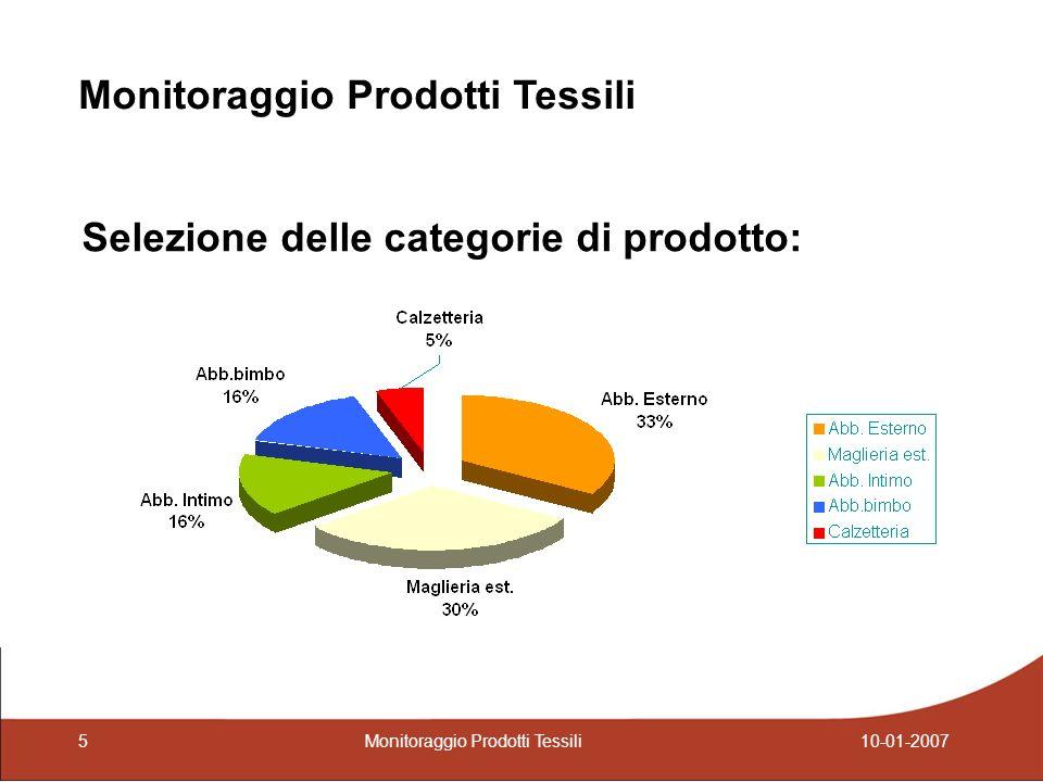 Selezione delle categorie di prodotto: Monitoraggio Prodotti Tessili 5 10-01-2007