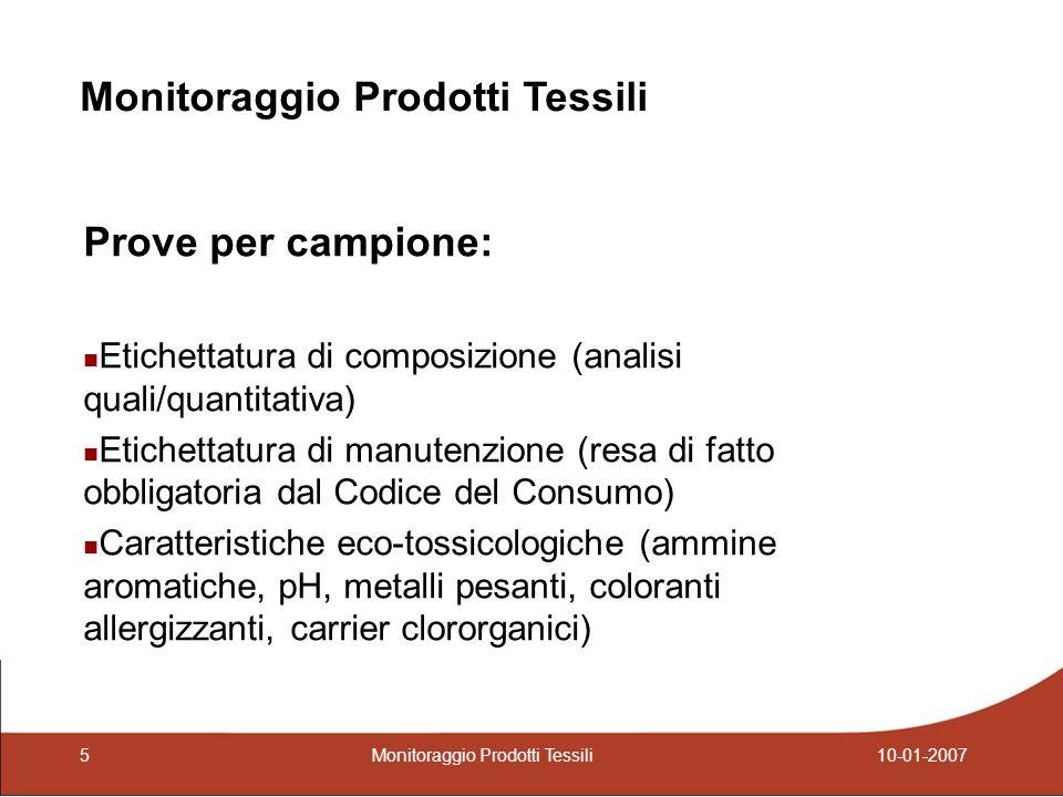 Risultati Requisiti Eco-tossicologici Non conformità rispetto alla tipologia dei prodotti Monitoraggio Prodotti Tessili 510-01-2007