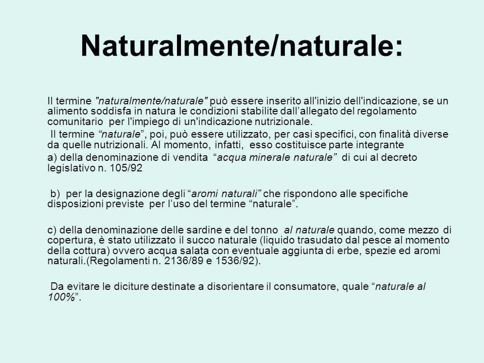 Naturalmente/naturale: Il termine