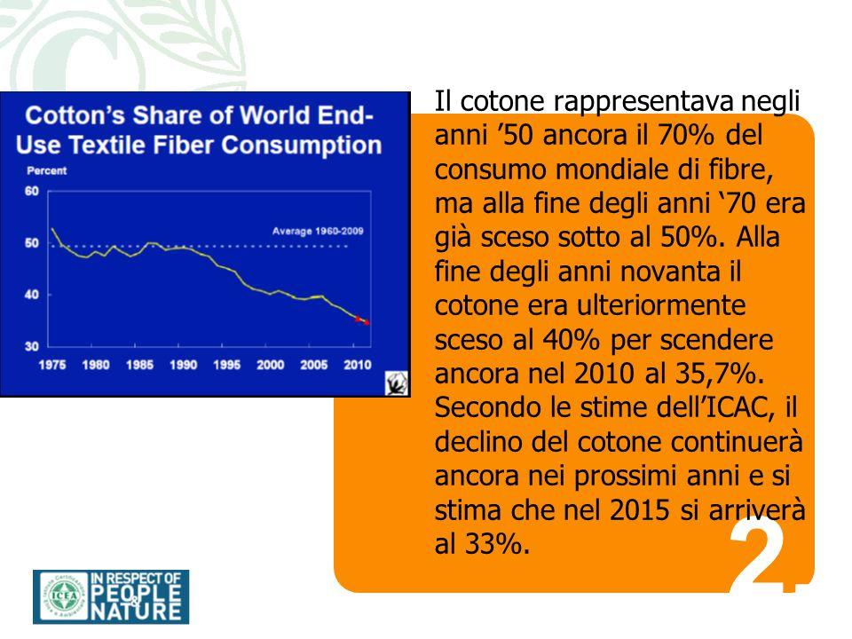 2.2. Il cotone rappresentava negli anni 50 ancora il 70% del consumo mondiale di fibre, ma alla fine degli anni 70 era già sceso sotto al 50%. Alla fi
