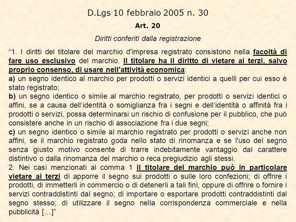 D.Lgs 10 febbraio 2005 n.30 Art. 20 Diritti conferiti dalla registrazione 1.