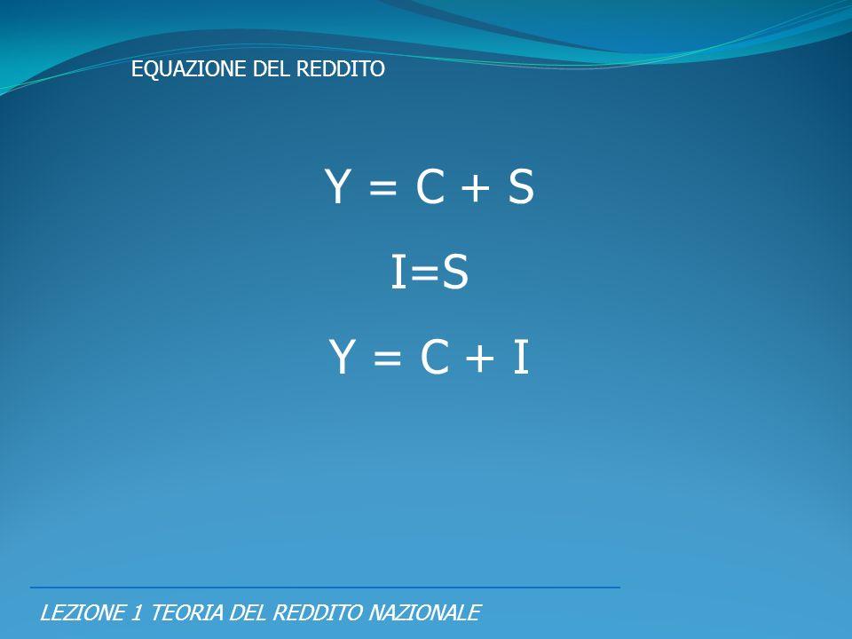 LEZIONE 1 TEORIA DEL REDDITO NAZIONALE Y = C + S I=S Y = C + I EQUAZIONE DEL REDDITO