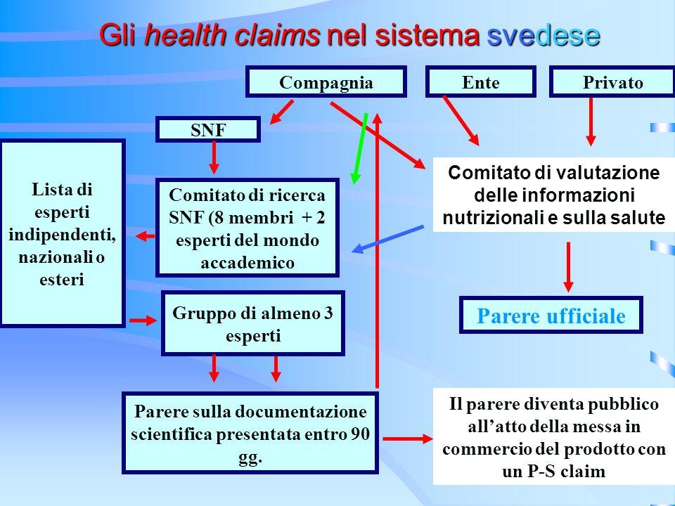 Parere sulla documentazione scientifica presentata entro 90 gg. Parere ufficiale Comitato di valutazione delle informazioni nutrizionali e sulla salut