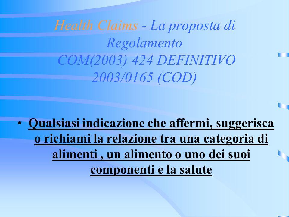 Health Claims - La proposta di Regolamento COM(2003) 424 DEFINITIVO 2003/0165 (COD) Qualsiasi indicazione che affermi, suggerisca o richiami la relazione tra una categoria di alimenti, un alimento o uno dei suoi componenti e la salute