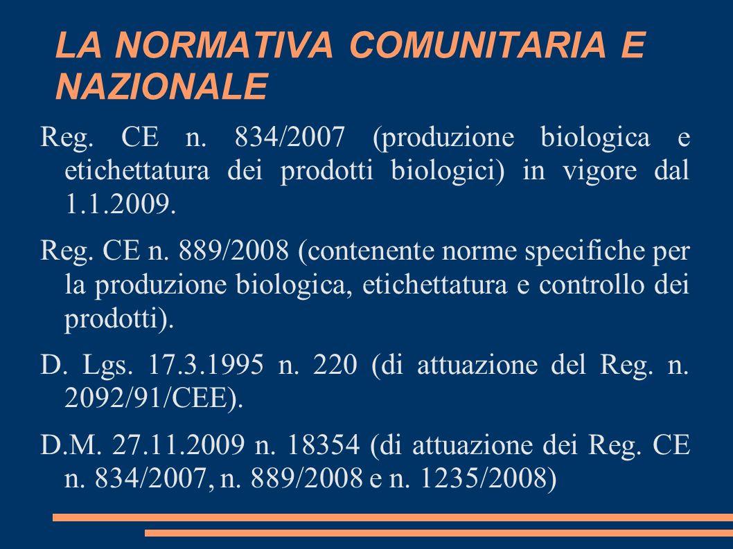 LA NORMATIVA COMUNITARIA E NAZIONALE Reg. CE n. 834/2007 (produzione biologica e etichettatura dei prodotti biologici) in vigore dal 1.1.2009. Reg. CE
