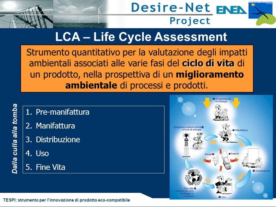 TESPI: strumento per l'innovazione di prodotto eco-compatibile ciclo di vita Strumento quantitativo per la valutazione degli impatti ambientali associ