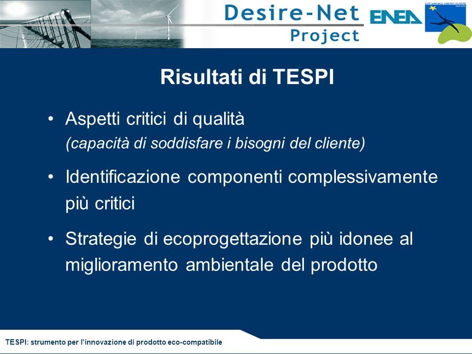 TESPI: strumento per l'innovazione di prodotto eco-compatibile Risultati di TESPI Aspetti critici di qualità (capacità di soddisfare i bisogni del cli