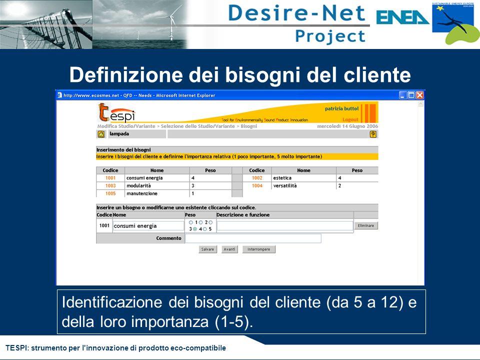 TESPI: strumento per l'innovazione di prodotto eco-compatibile Definizione dei bisogni del cliente Identificazione dei bisogni del cliente (da 5 a 12)
