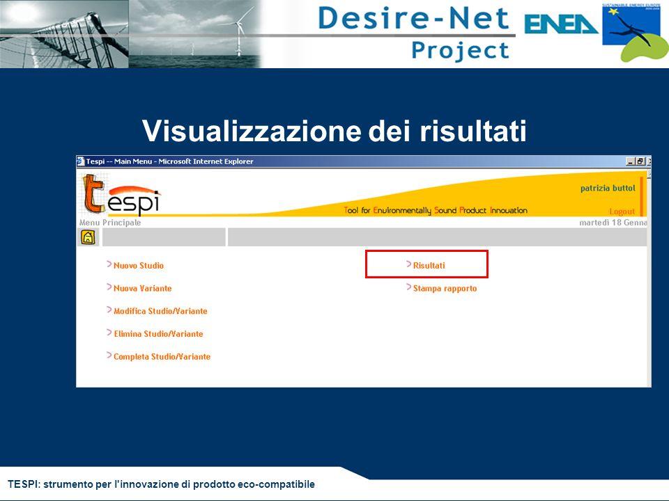 TESPI: strumento per l'innovazione di prodotto eco-compatibile Visualizzazione dei risultati