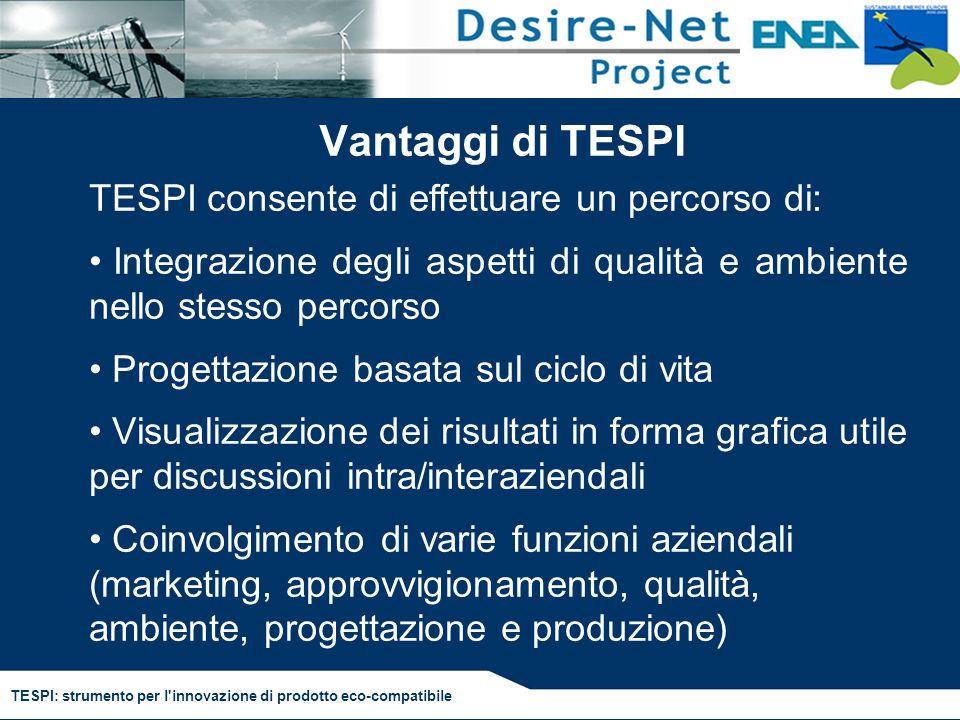 TESPI: strumento per l'innovazione di prodotto eco-compatibile TESPI consente di effettuare un percorso di: Integrazione degli aspetti di qualità e am