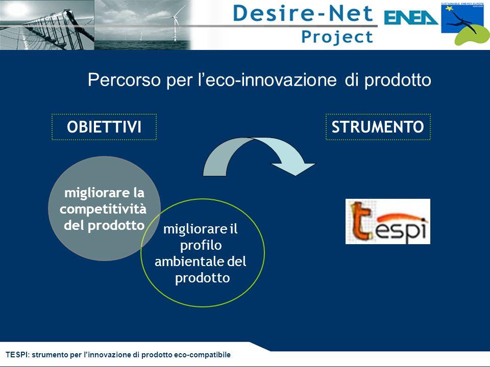 TESPI: strumento per l innovazione di prodotto eco-compatibile Lo strumento TESPI Supportare le PMISupportare le PMI nelle prime fasi di progettazione/riprogettazione del prodotto tenendo in considerazione aspetti ambientali, funzionali e di qualita (percezione delle prospettive di mercato).