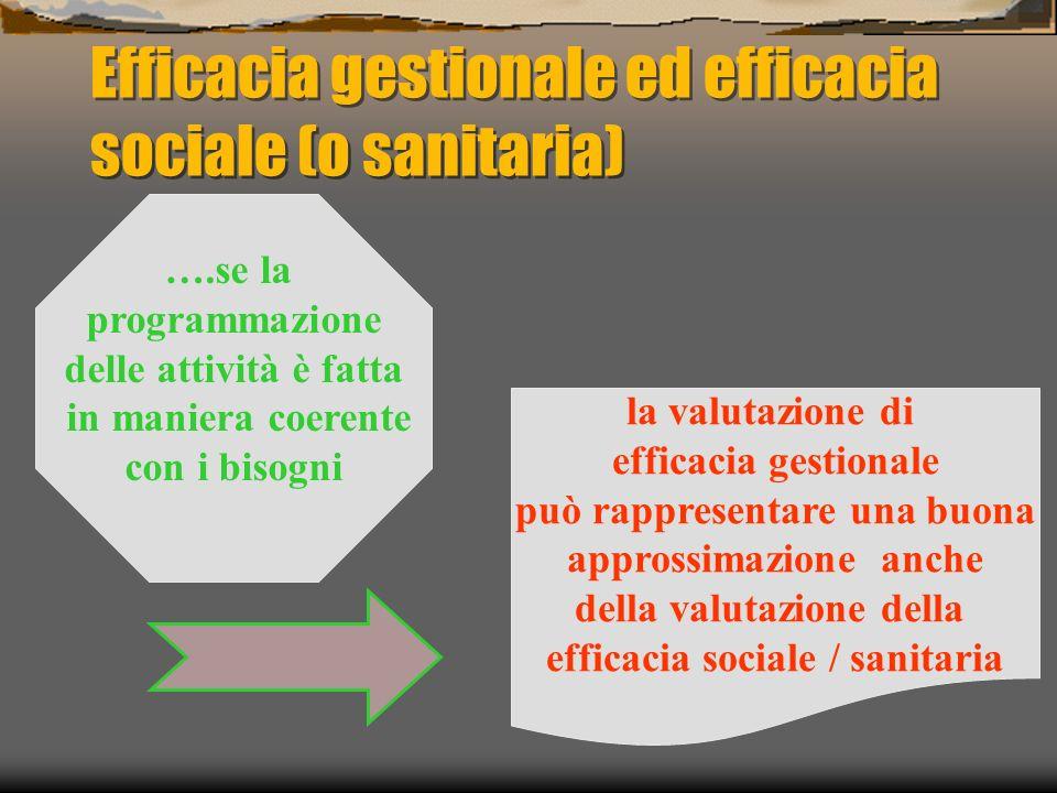 Efficacia gestionale ed efficacia sociale (o sanitaria) la valutazione di efficacia gestionale può rappresentare una buona approssimazione anche della valutazione della efficacia sociale / sanitaria ….se la programmazione delle attività è fatta in maniera coerente con i bisogni