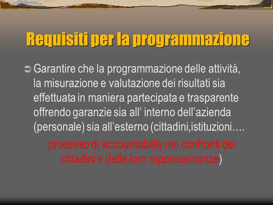 Requisiti per la programmazione Garantire che la programmazione delle attività, la misurazione e valutazione dei risultati sia effettuata in maniera partecipata e trasparente offrendo garanzie sia all interno dellazienda (personale) sia allesterno (cittadini,istituzioni….
