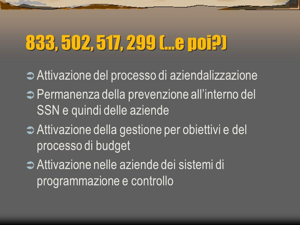 833, 502, 517, 299 (…e poi ) Attivazione del processo di aziendalizzazione Permanenza della prevenzione allinterno del SSN e quindi delle aziende Attivazione della gestione per obiettivi e del processo di budget Attivazione nelle aziende dei sistemi di programmazione e controllo