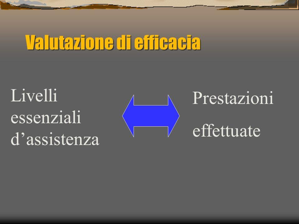 Valutazione di efficacia Prestazioni effettuate Livelli essenziali dassistenza