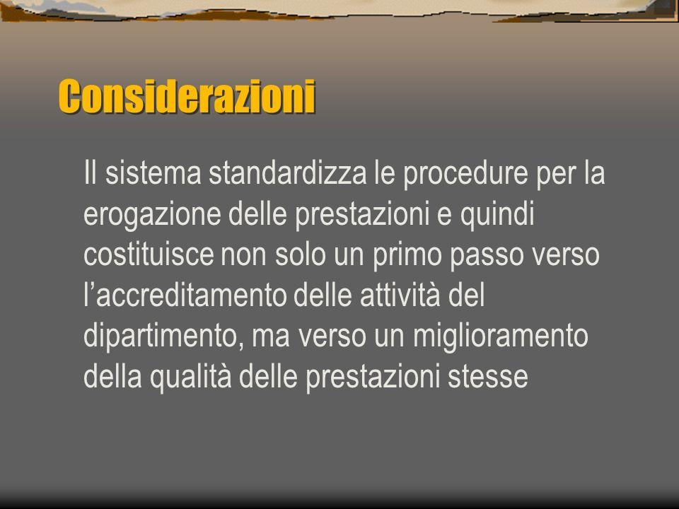Considerazioni Il sistema standardizza le procedure per la erogazione delle prestazioni e quindi costituisce non solo un primo passo verso laccreditam