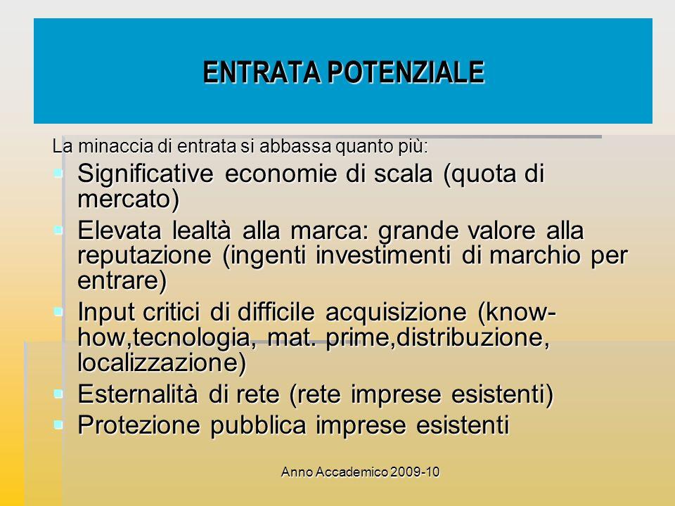 Anno Accademico 2009-10 ENTRATA POTENZIALE La minaccia di entrata si abbassa quanto più: Significative economie di scala (quota di mercato) Significat