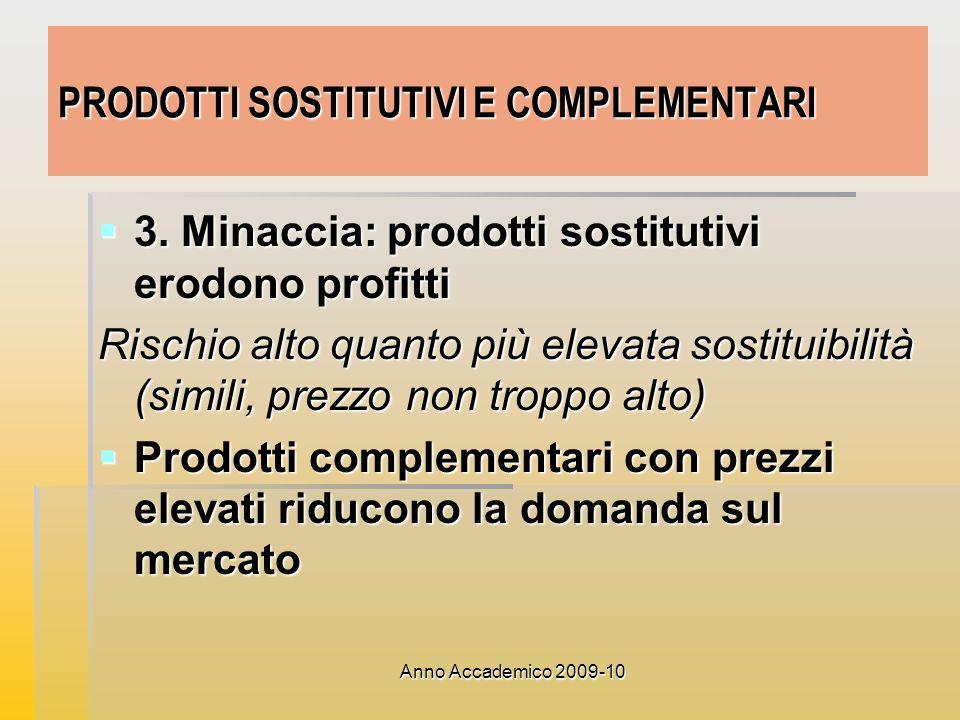 Anno Accademico 2009-10 PRODOTTI SOSTITUTIVI E COMPLEMENTARI 3. Minaccia: prodotti sostitutivi erodono profitti 3. Minaccia: prodotti sostitutivi erod