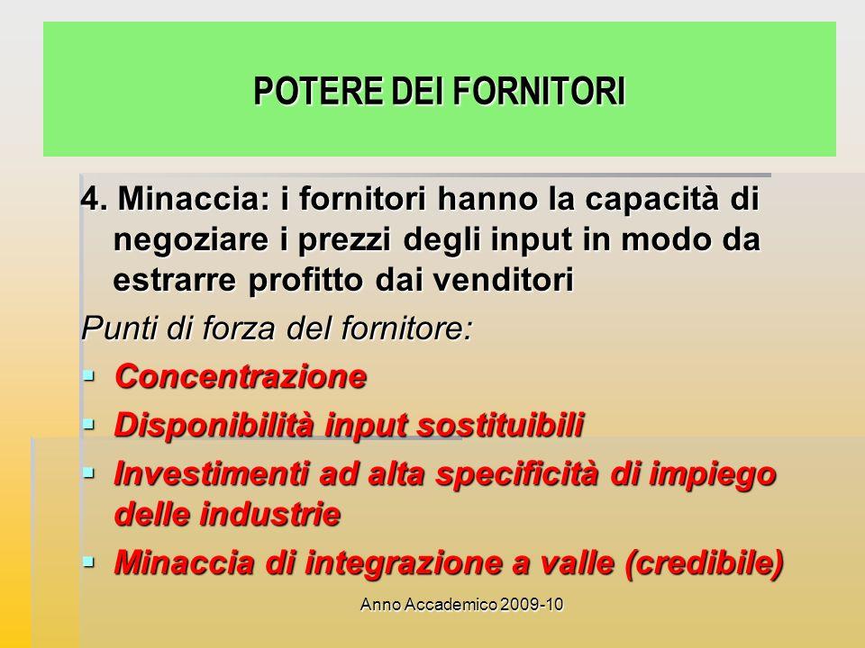Anno Accademico 2009-10 POTERE DEI FORNITORI 4.