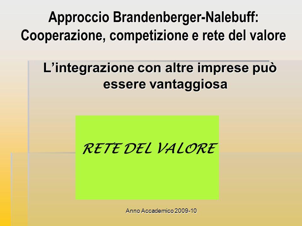 Anno Accademico 2009-10 Approccio Brandenberger-Nalebuff: Cooperazione, competizione e rete del valore Lintegrazione con altre imprese può essere vantaggiosa RETE DEL VALORE