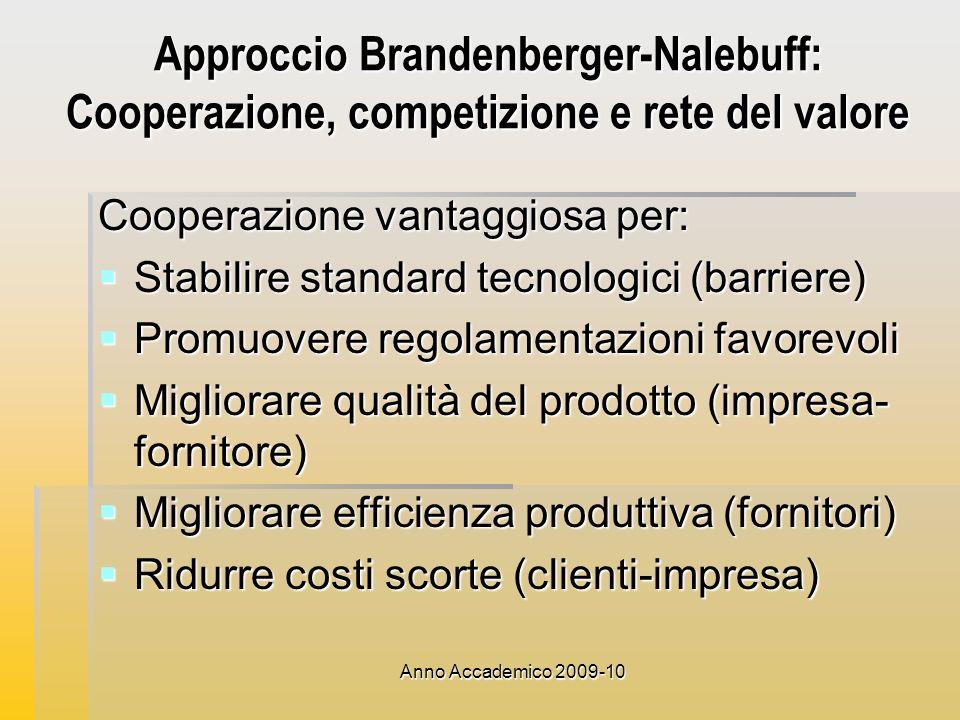 Anno Accademico 2009-10 Approccio Brandenberger-Nalebuff: Cooperazione, competizione e rete del valore Cooperazione vantaggiosa per: Stabilire standard tecnologici (barriere) Stabilire standard tecnologici (barriere) Promuovere regolamentazioni favorevoli Promuovere regolamentazioni favorevoli Migliorare qualità del prodotto (impresa- fornitore) Migliorare qualità del prodotto (impresa- fornitore) Migliorare efficienza produttiva (fornitori) Migliorare efficienza produttiva (fornitori) Ridurre costi scorte (clienti-impresa) Ridurre costi scorte (clienti-impresa)
