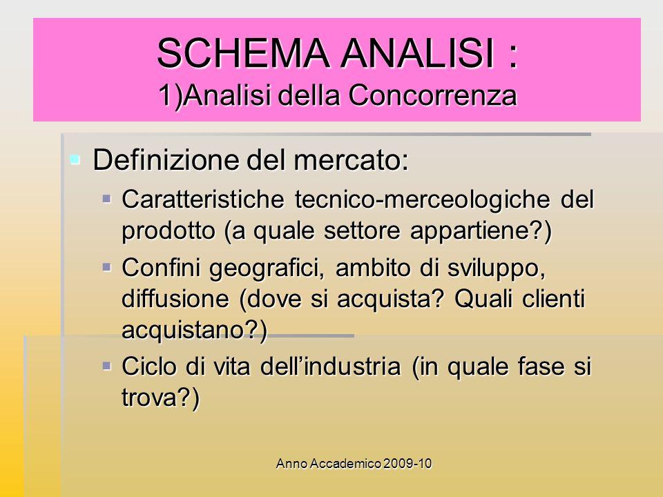 Anno Accademico 2009-10 SCHEMA ANALISI : 1)Analisi della Concorrenza Definizione del mercato: Definizione del mercato: Caratteristiche tecnico-merceol