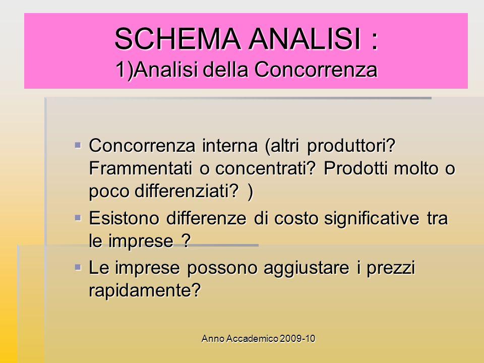 Anno Accademico 2009-10 SCHEMA ANALISI : 1)Analisi della Concorrenza Concorrenza interna (altri produttori? Frammentati o concentrati? Prodotti molto