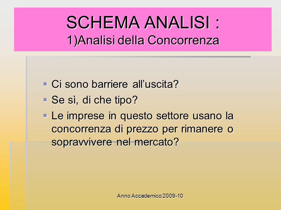 Anno Accademico 2009-10 SCHEMA ANALISI : 1)Analisi della Concorrenza Ci sono barriere alluscita.