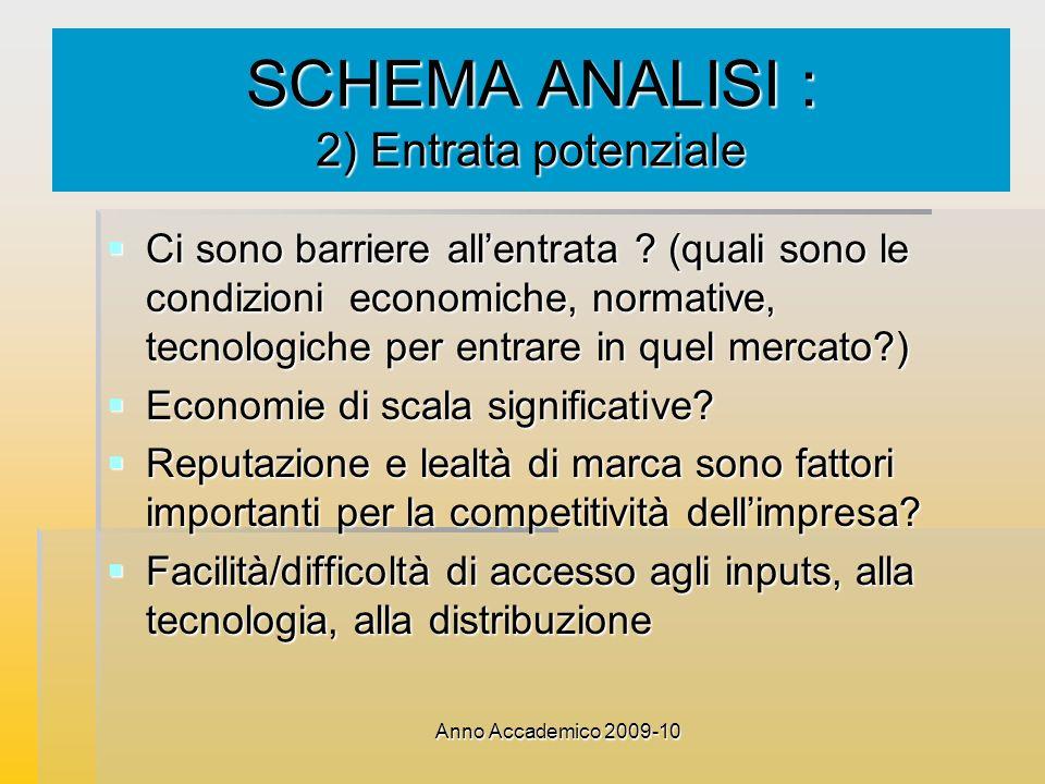 Anno Accademico 2009-10 SCHEMA ANALISI : 2) Entrata potenziale Ci sono barriere allentrata ? (quali sono le condizioni economiche, normative, tecnolog