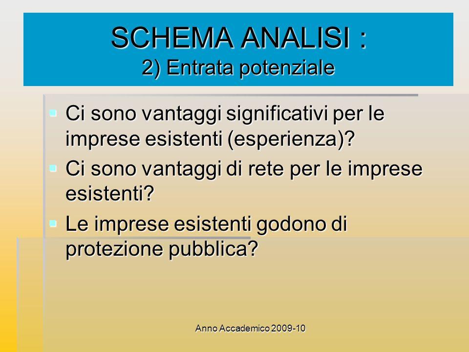 Anno Accademico 2009-10 SCHEMA ANALISI : 2) Entrata potenziale Ci sono vantaggi significativi per le imprese esistenti (esperienza)? Ci sono vantaggi