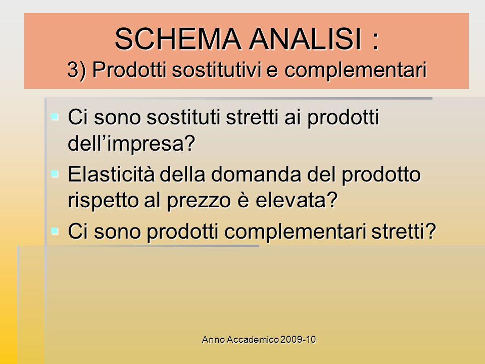 Anno Accademico 2009-10 SCHEMA ANALISI : 3) Prodotti sostitutivi e complementari Ci sono sostituti stretti ai prodotti dellimpresa? Ci sono sostituti