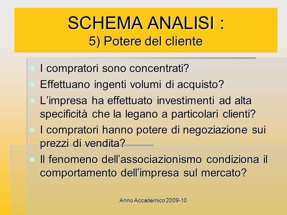 Anno Accademico 2009-10 SCHEMA ANALISI : 5) Potere del cliente I compratori sono concentrati.