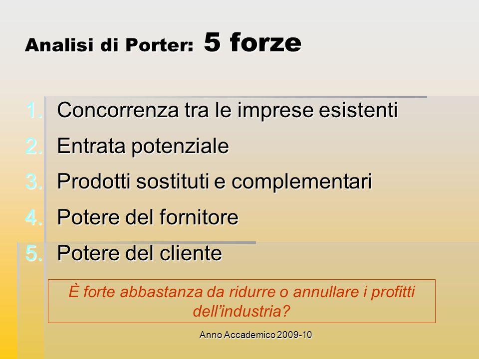 Anno Accademico 2009-10 Analisi di Porter: 5 forze 1.Concorrenza tra le imprese esistenti 2.Entrata potenziale 3.Prodotti sostituti e complementari 4.