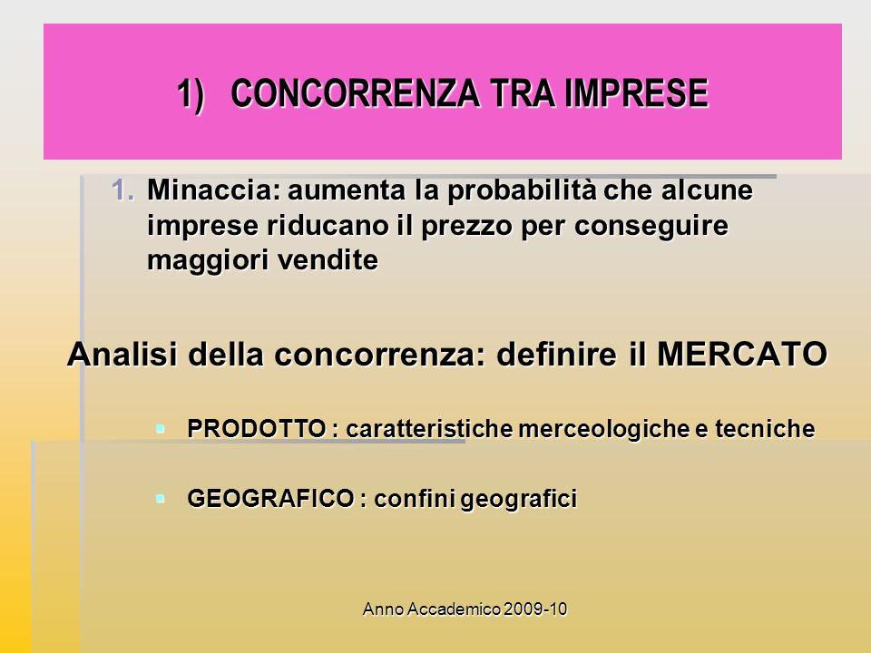 Anno Accademico 2009-10 1) CONCORRENZA TRA IMPRESE 1.Minaccia: aumenta la probabilità che alcune imprese riducano il prezzo per conseguire maggiori ve