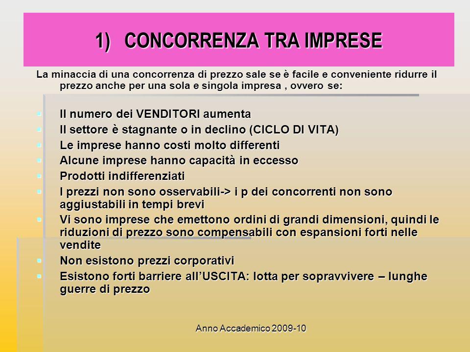 Anno Accademico 2009-10 ENTRATA POTENZIALE 2.