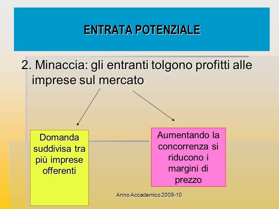 Anno Accademico 2009-10 ENTRATA POTENZIALE 2. Minaccia: gli entranti tolgono profitti alle imprese sul mercato Domanda suddivisa tra più imprese offer