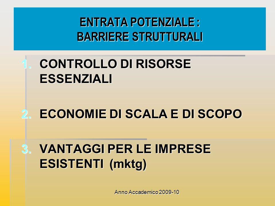Anno Accademico 2009-10 ENTRATA POTENZIALE : BARRIERE STRUTTURALI 1.CONTROLLO DI RISORSE ESSENZIALI 2.ECONOMIE DI SCALA E DI SCOPO 3.VANTAGGI PER LE I