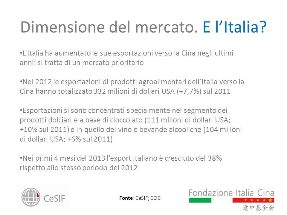 Dimensione del mercato. E lItalia? Fonte: CeSIF; CEIC LItalia ha aumentato le sue esportazioni verso la Cina negli ultimi anni: si tratta di un mercat