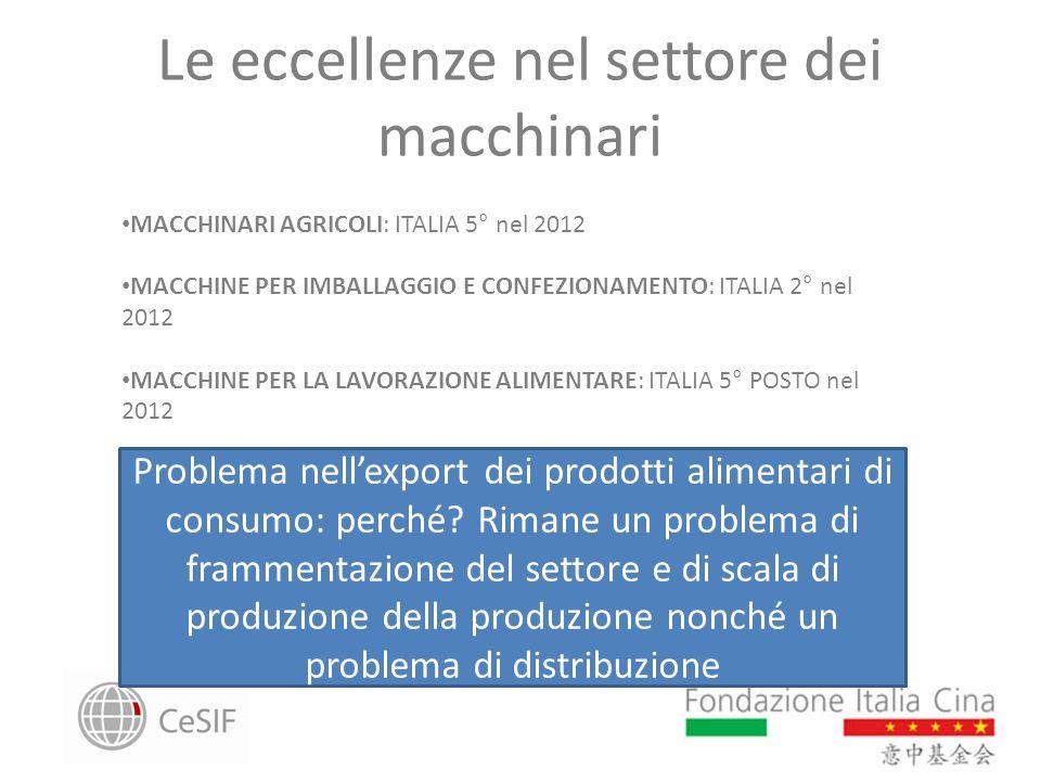 Le eccellenze nel settore dei macchinari MACCHINARI AGRICOLI: ITALIA 5° nel 2012 MACCHINE PER IMBALLAGGIO E CONFEZIONAMENTO: ITALIA 2° nel 2012 MACCHI