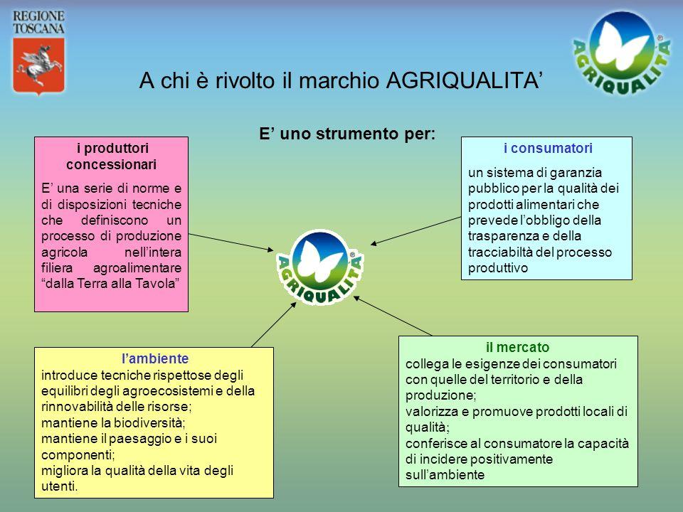 Le norme del Marchio AGRIQUALITA Legge Regionale 4/04/99 n.