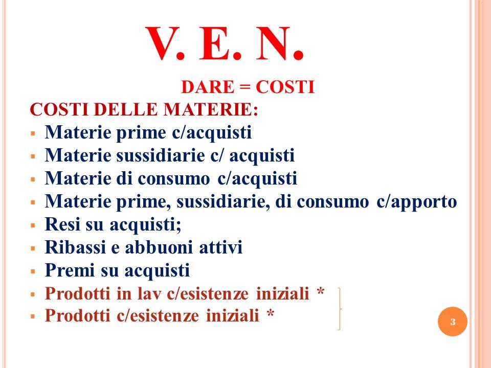 A CCANTONAMENTI V.E. N.