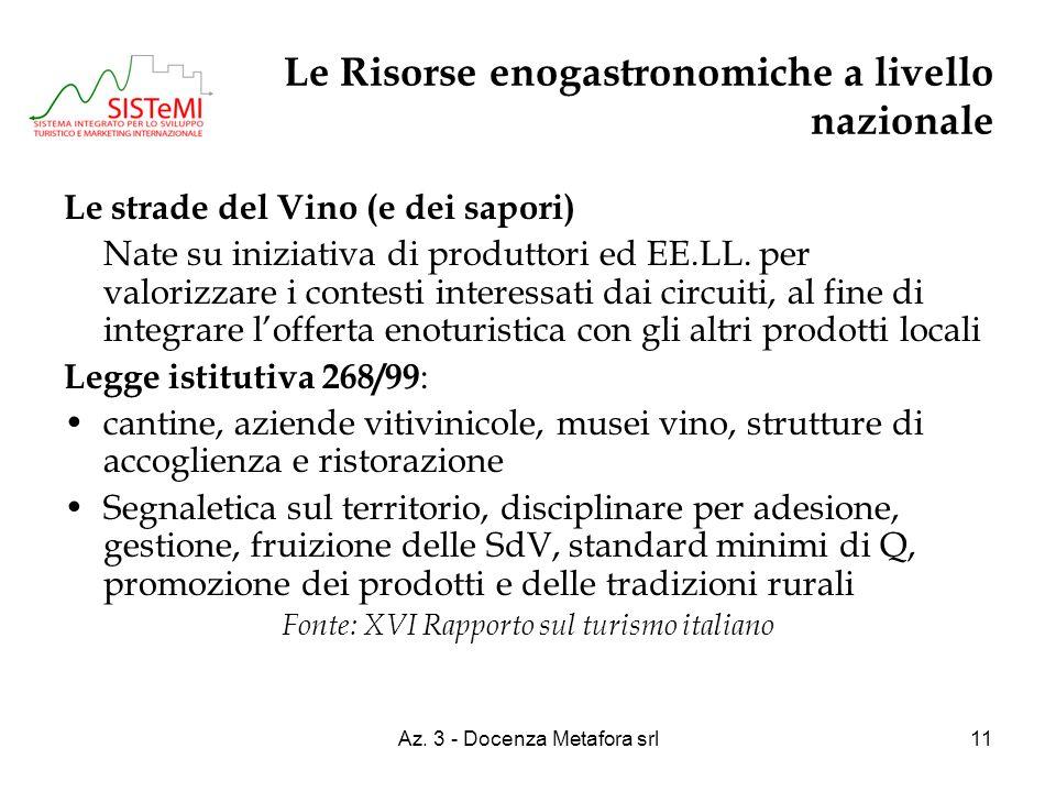 Az. 3 - Docenza Metafora srl11 Le Risorse enogastronomiche a livello nazionale Le strade del Vino (e dei sapori) Nate su iniziativa di produttori ed E