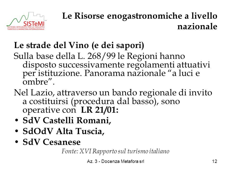 Az. 3 - Docenza Metafora srl12 Le Risorse enogastronomiche a livello nazionale Le strade del Vino (e dei sapori) Sulla base della L. 268/99 le Regioni