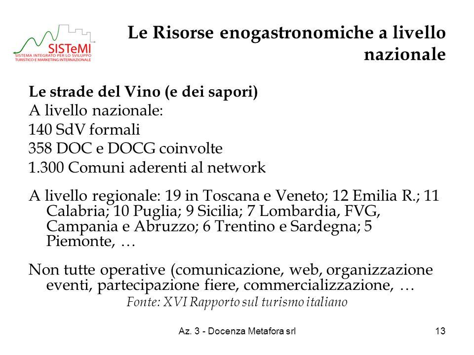 Az. 3 - Docenza Metafora srl13 Le Risorse enogastronomiche a livello nazionale Le strade del Vino (e dei sapori) A livello nazionale: 140 SdV formali