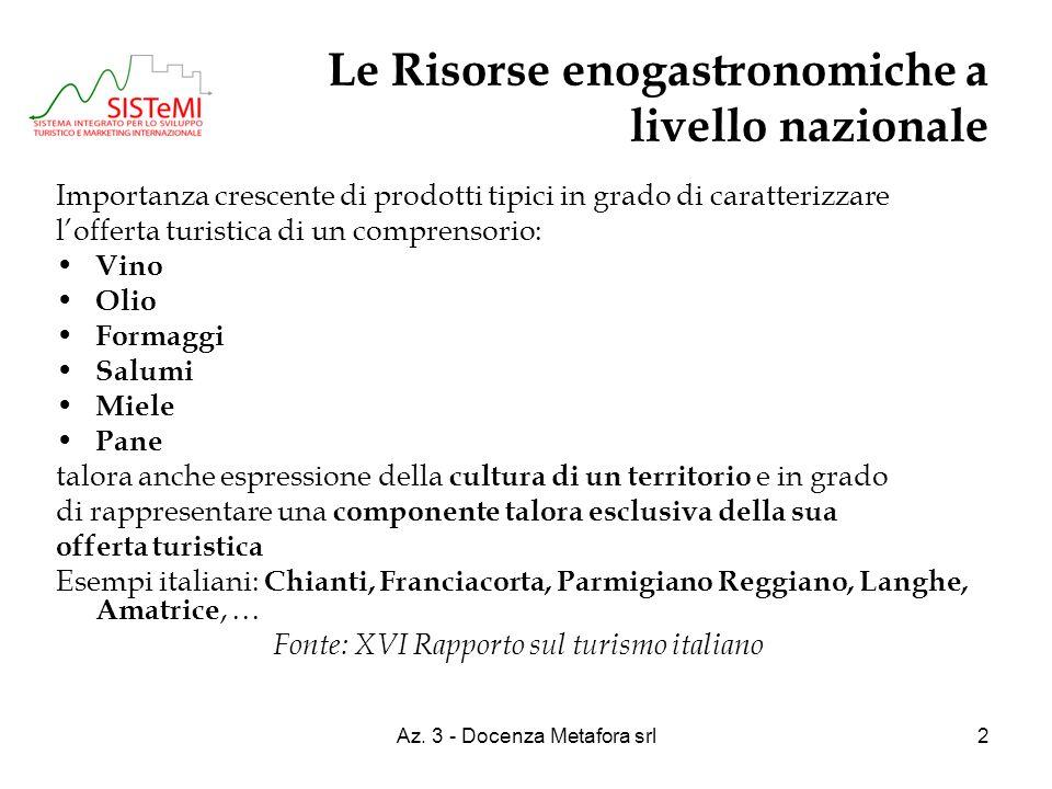 Az. 3 - Docenza Metafora srl2 Le Risorse enogastronomiche a livello nazionale Importanza crescente di prodotti tipici in grado di caratterizzare loffe