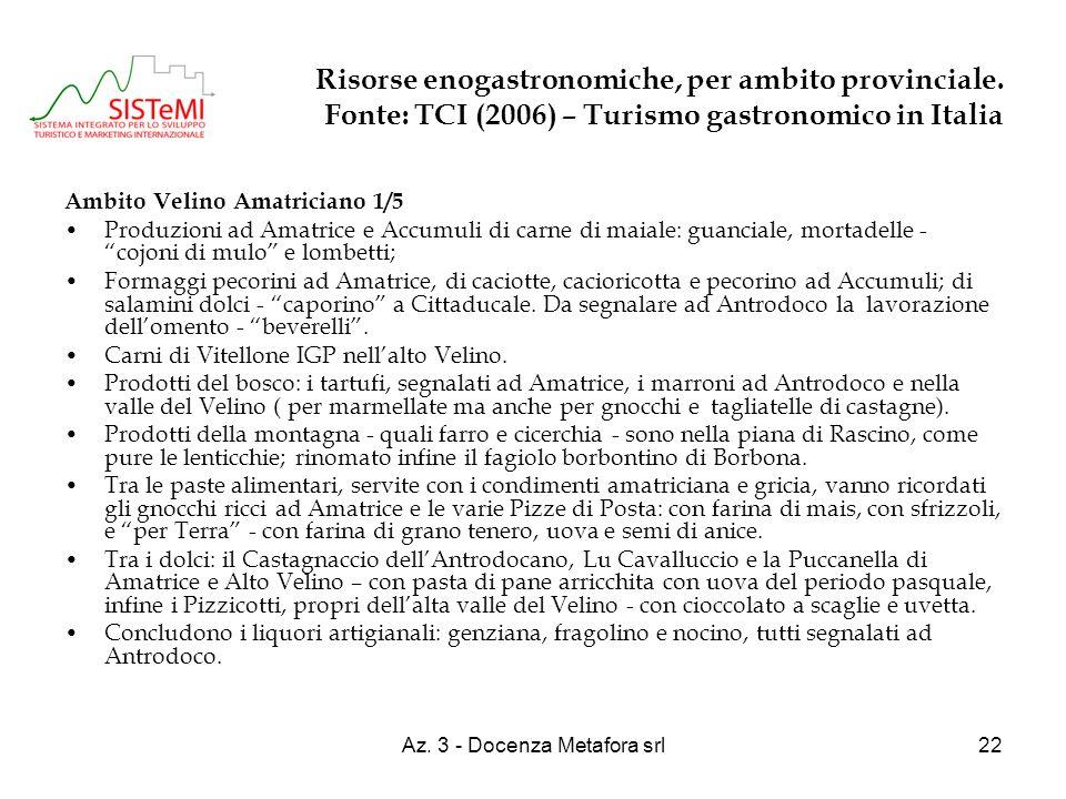 Az. 3 - Docenza Metafora srl22 Risorse enogastronomiche, per ambito provinciale. Fonte: TCI (2006) – Turismo gastronomico in Italia Ambito Velino Amat